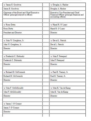 Deval table 14