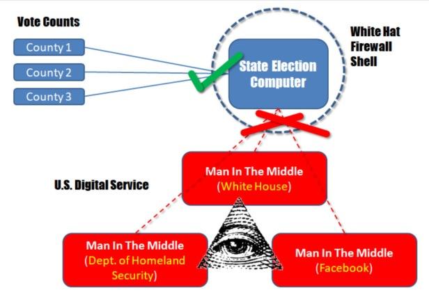 Election rigging 2