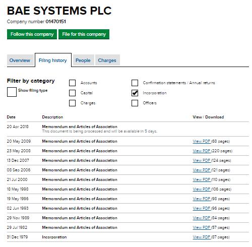 BAE Systems PLC