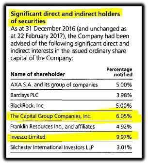 capital group comanpies