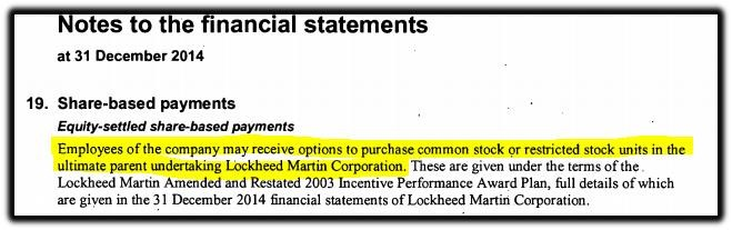 notes on financial statement