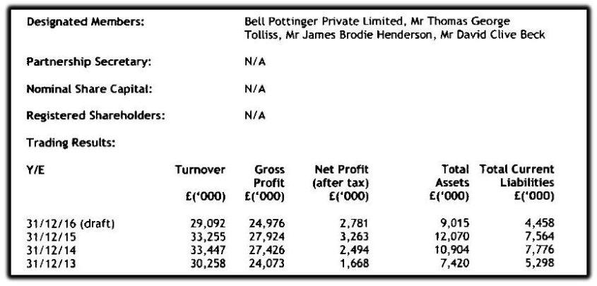 Bell Pottinger