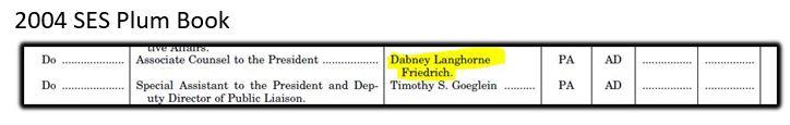 dabney in plum book