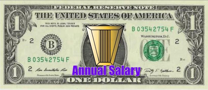 SES annual salary