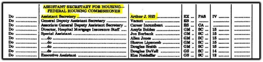 Housing SES
