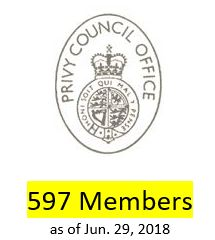 members on privy council
