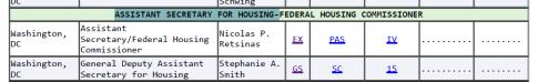 SES housing roster
