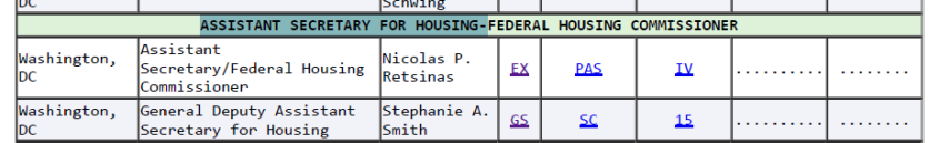 SES housing roster