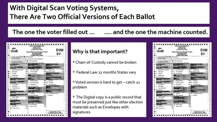 Digital Vote Scanning