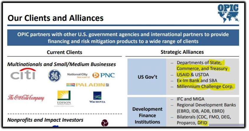 OPIC clients