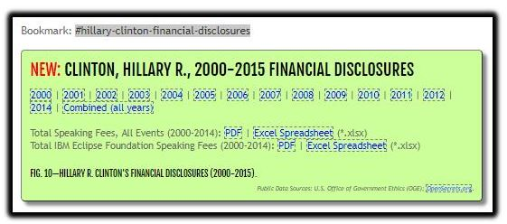 Clinton financial disclosure