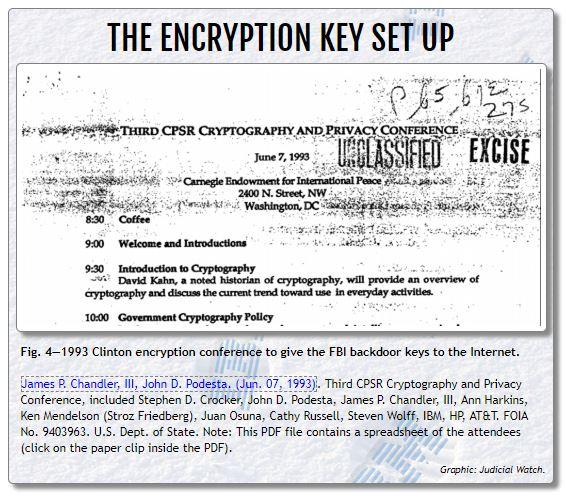 encryption key meeting
