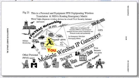 IP Gateways