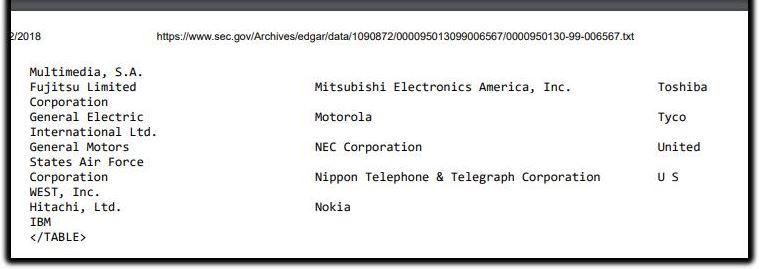 NEC Corp