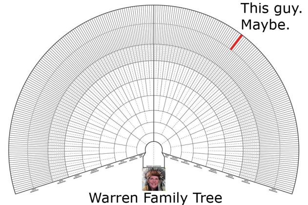 Warren family tree