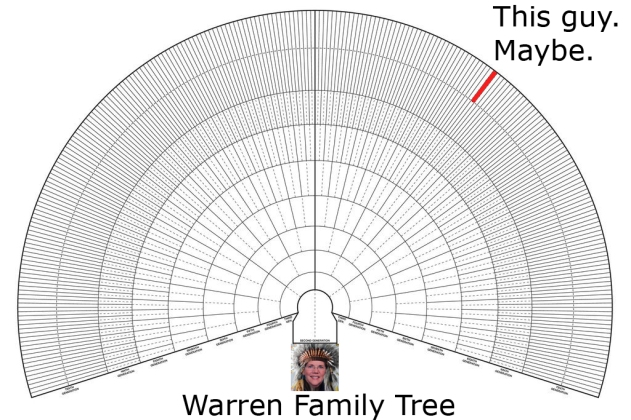 Warren family tree