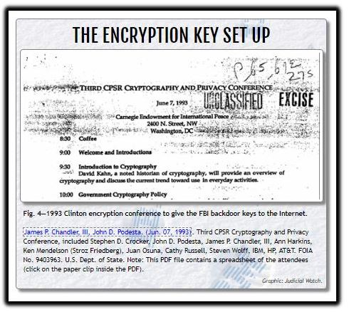 encryption key set up