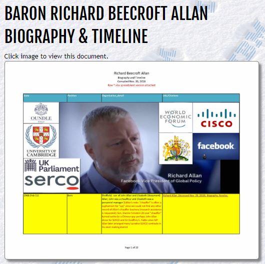 Allan timeline