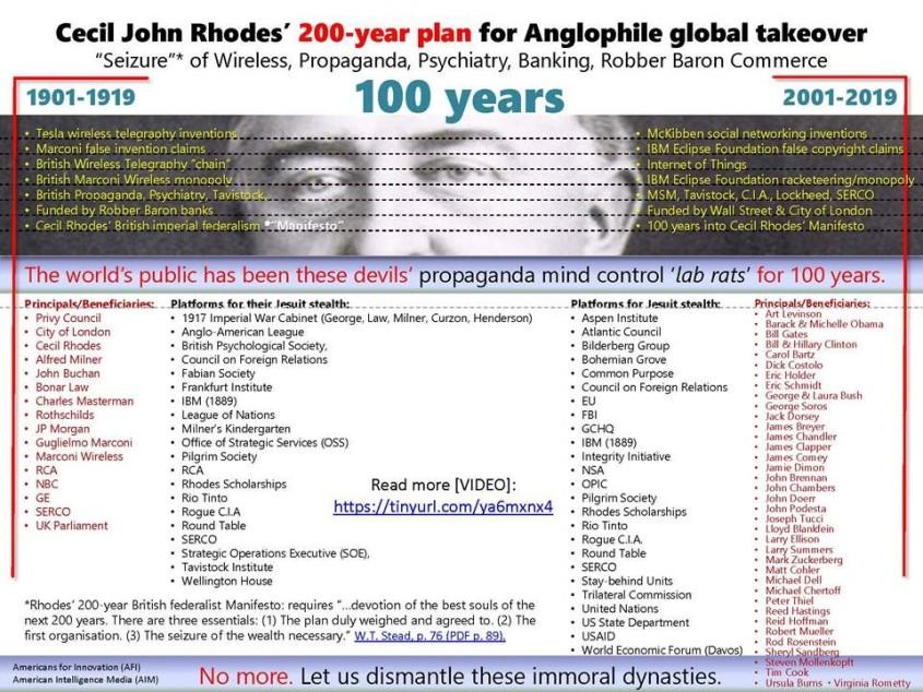 cecil rhodes 200 year plan