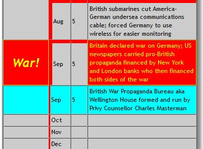 timeline of british treachery updated 2