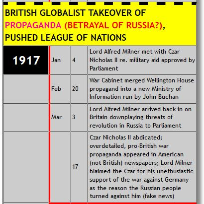 timeline of british treachery updated 3