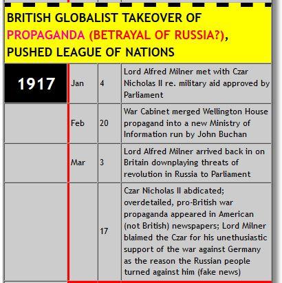 timeline of british treachery updated 3