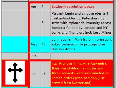 timeline of british treachery updated 4