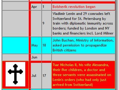 timeline of british treachery updated 4