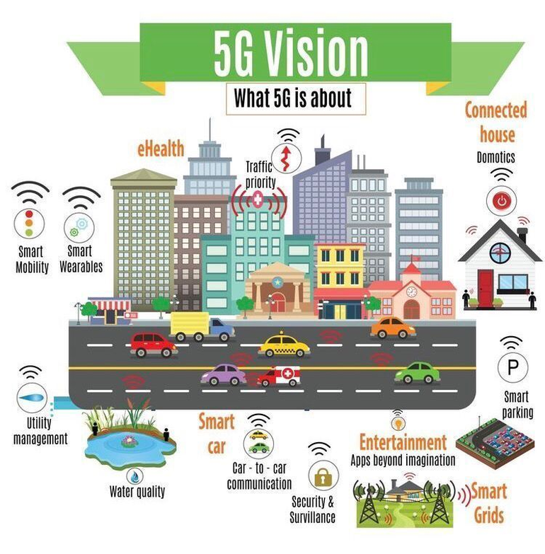 5g vision.png