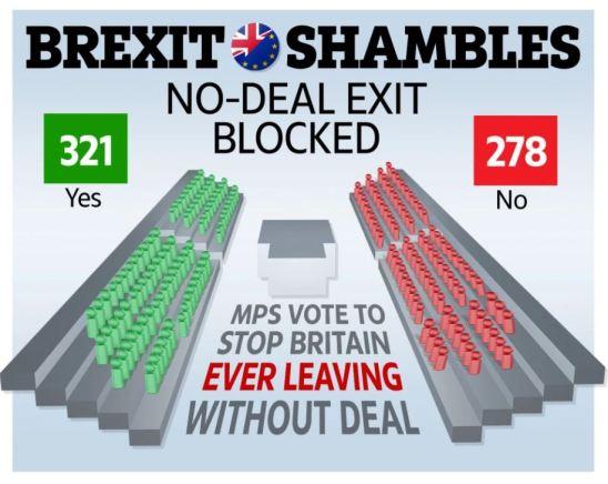 brexit shambles.JPG