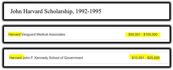 harvard scholarship