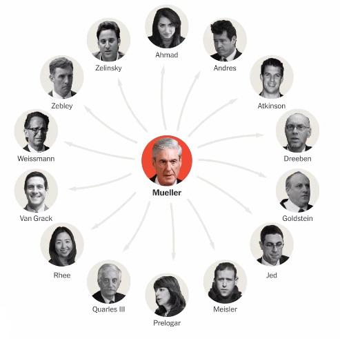 Mueller speical council team.jpg