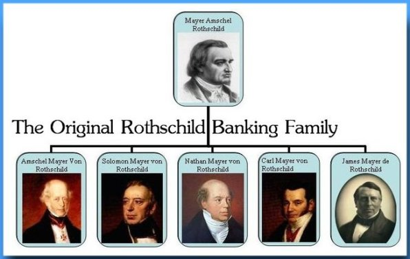 rothschilds-family-tree.jpg