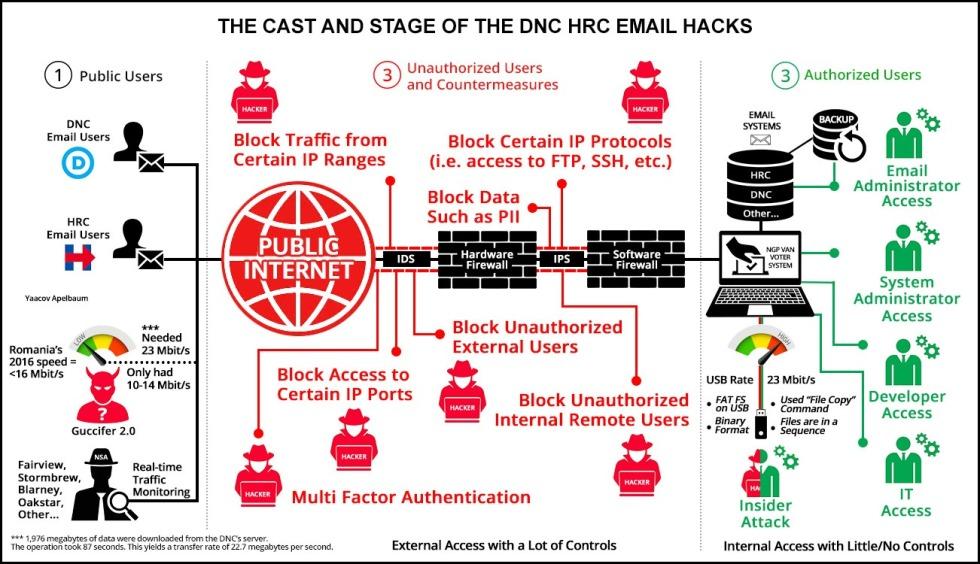 the-hrc-dnc-hack_thumb