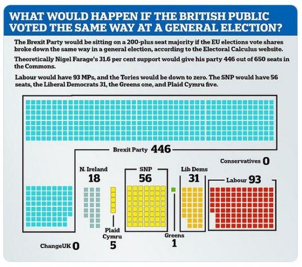 brexit chart.JPG