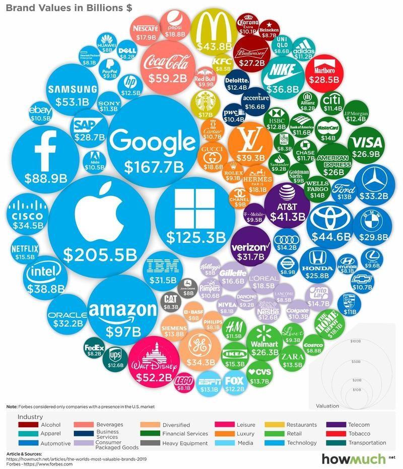 companies chart.jpg