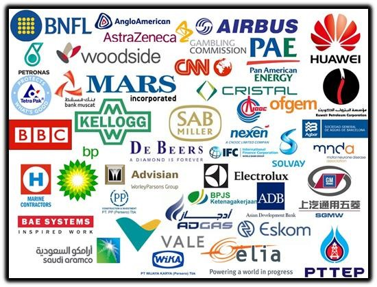 companies used by Konoco