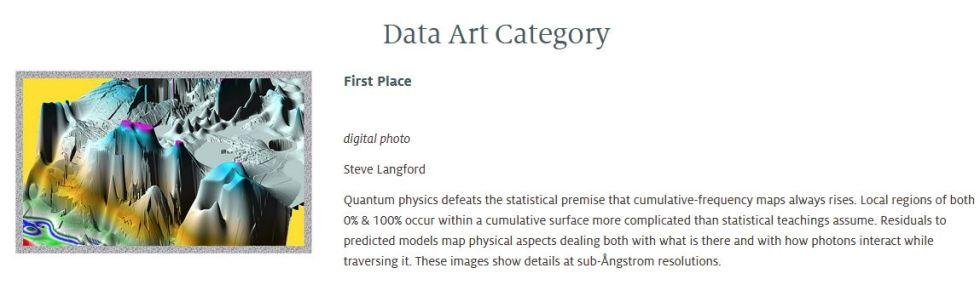 steve langford art
