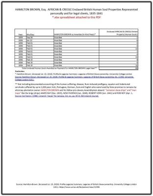 hamilton brown document 2.jpg