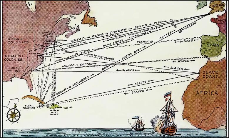 slave map