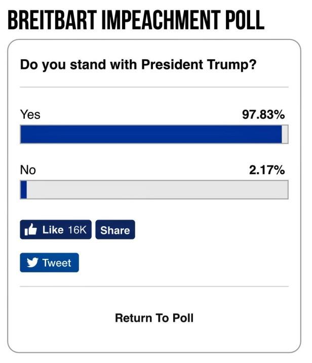 breitbart impeach poll.jpg