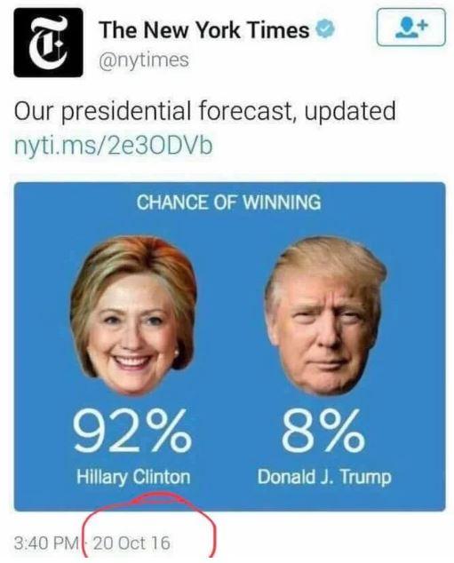 NYT polls