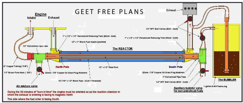 geet free plans.JPG