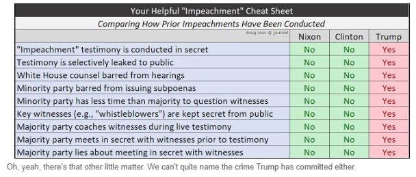 impeachment cheat sheet.JPG