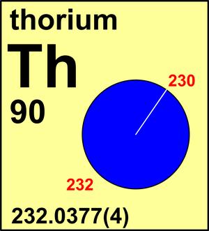 thorium.png