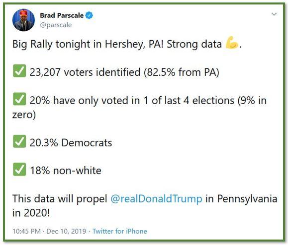 brad parscale rally metrics.JPG