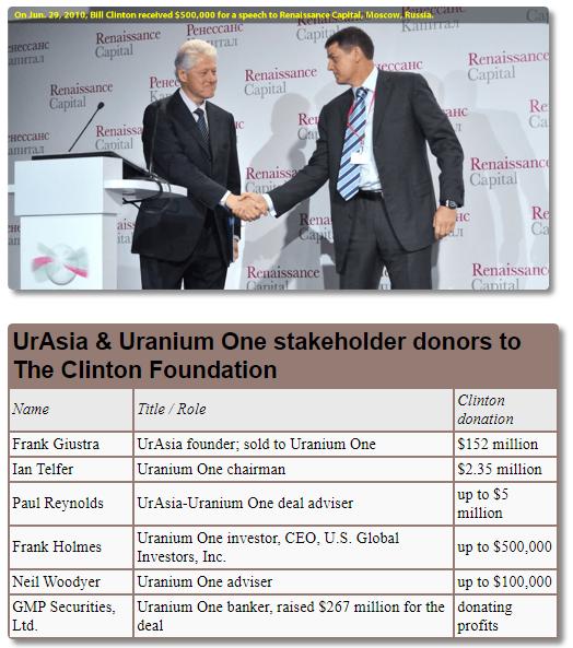 clinton uranium one.png