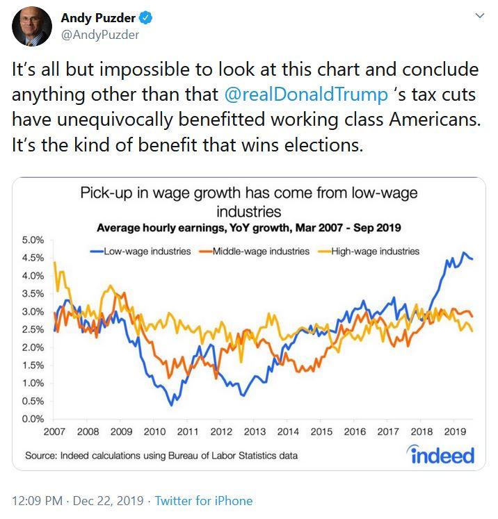 puzder tweet economy.JPG