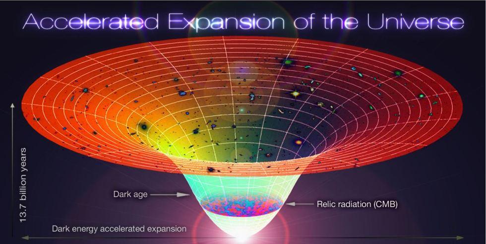 universe shape.JPG