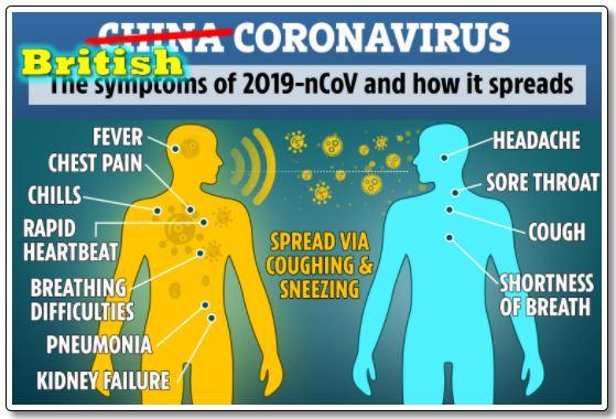 british coronavirus